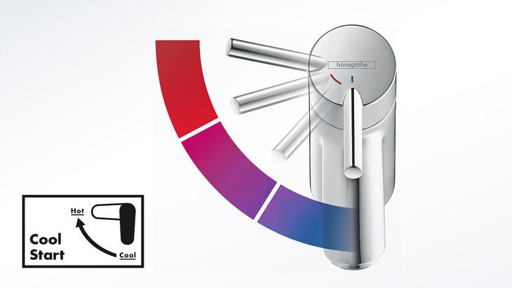 汉斯格雅的CoolStart冷启动技术是什么?